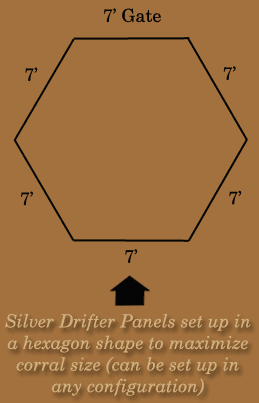 Diagram of the Silver Drifter Portable Corral System